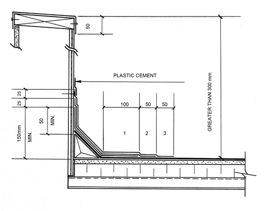 Bur Section 7 Membrane Flashing Arca
