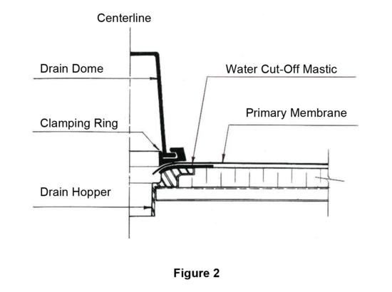 Epdm Section 7 Membrane Flashing Arca