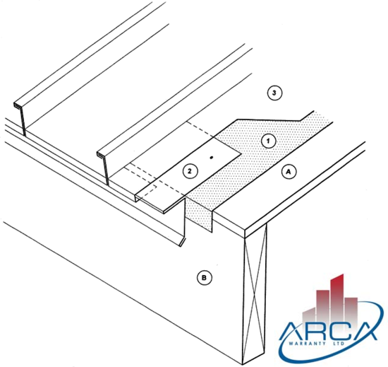 Eave Protection Membrane : Architectural standing seam details eave flashing arca