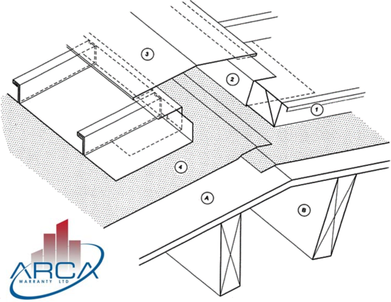 Architectural Standing Seam Details Ridge Hip Cap
