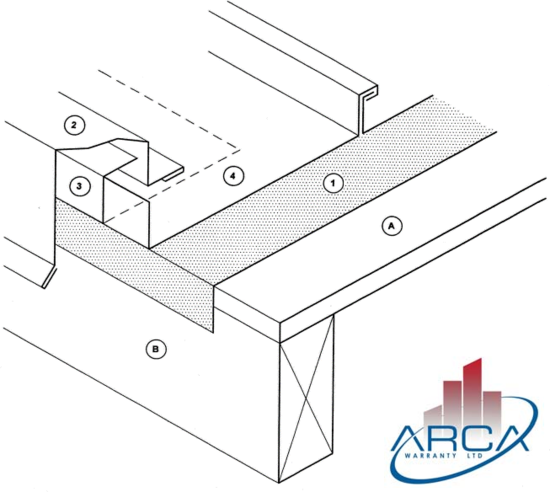 Architectural Standing Seam Details Gable End Flashing Arca