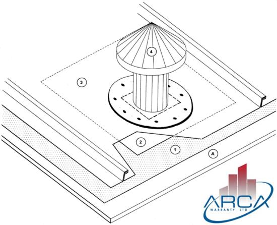 Architectural Standing Seam Details Circular Vent Pipe Arca