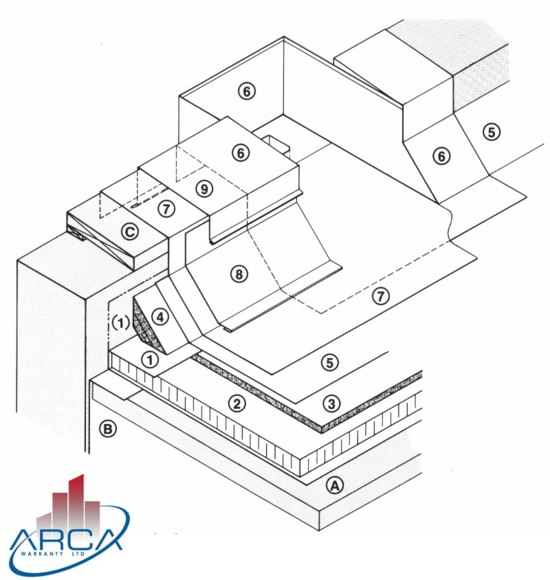 Flashing Details: Open Wall Scupper with Hopper | ARCA