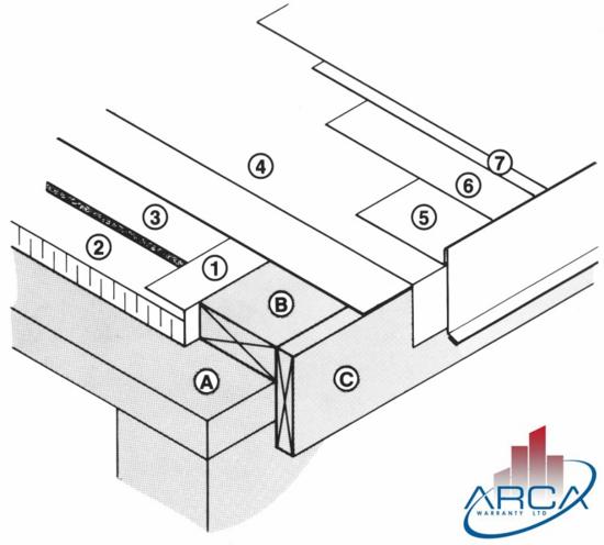 Flashing Details Gravel Stop Flashing Arca